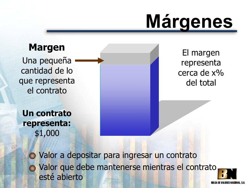 Márgenes Margen Una pequeña cantidad de lo que representa el contrato
