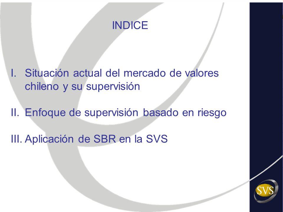 INDICE Situación actual del mercado de valores chileno y su supervisión. Enfoque de supervisión basado en riesgo.