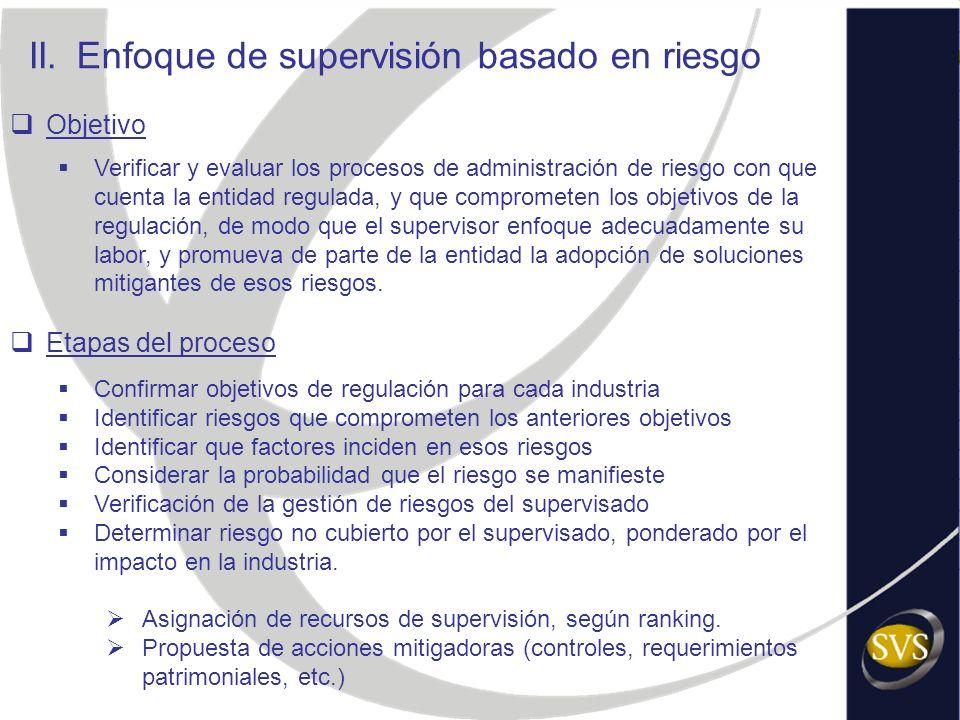 II. Enfoque de supervisión basado en riesgo