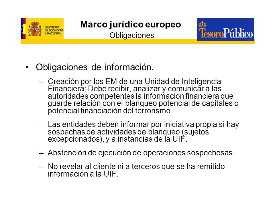Marco jurídico europeo Obligaciones
