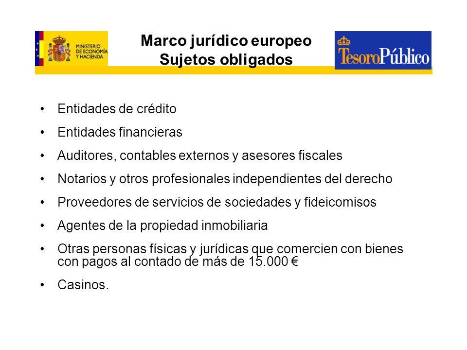 Marco jurídico europeo Sujetos obligados