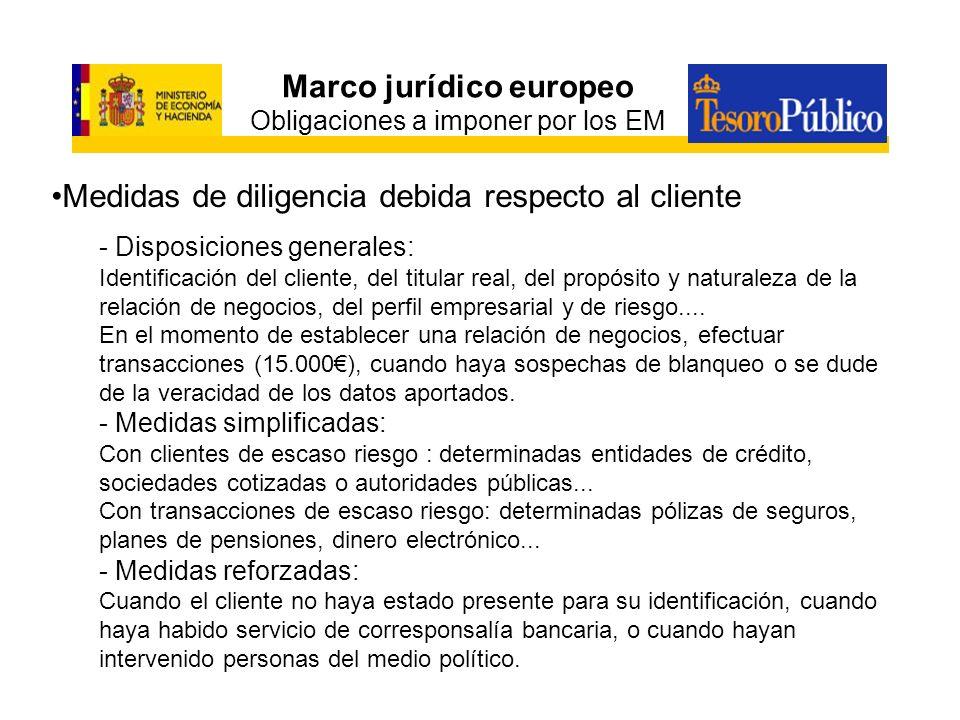Marco jurídico europeo Obligaciones a imponer por los EM