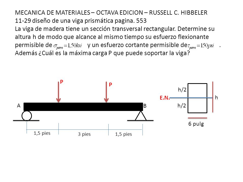 Comprobando la elasticidad de sus orificios - 2 part 6