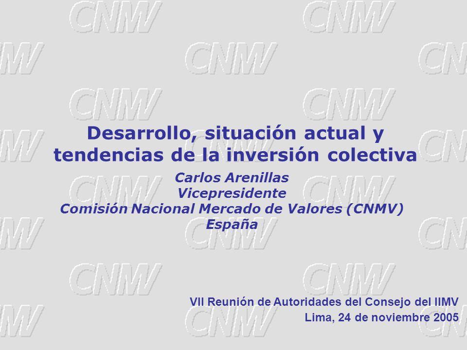 Desarrollo, situación actual y tendencias de la inversión colectiva