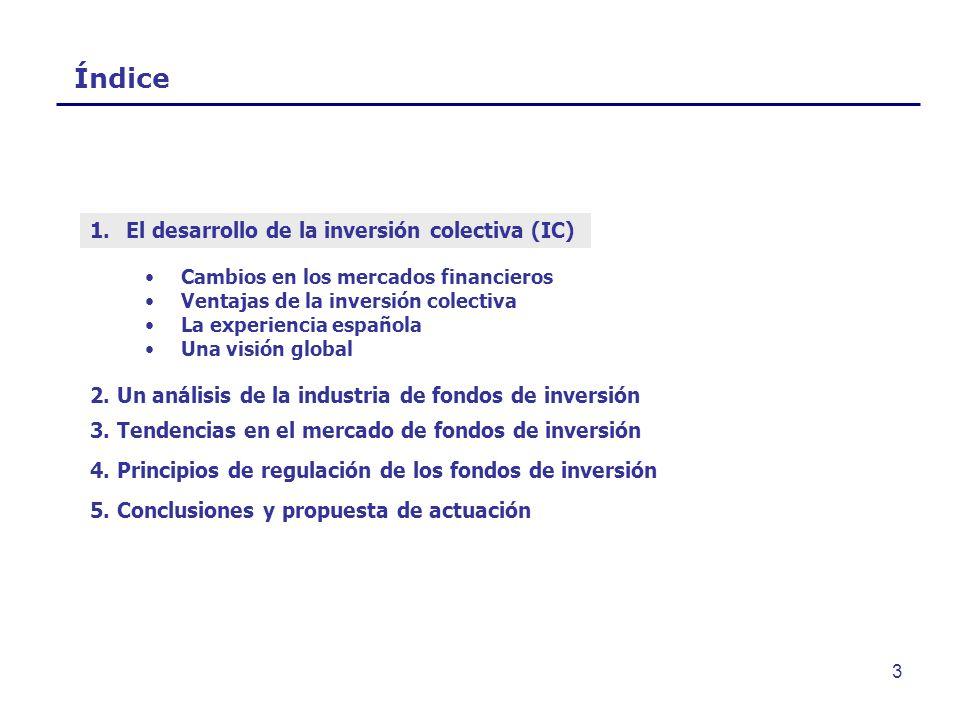 Índice El desarrollo de la inversión colectiva (IC)