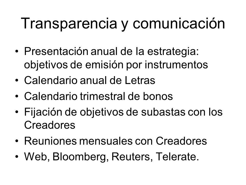 Transparencia y comunicación