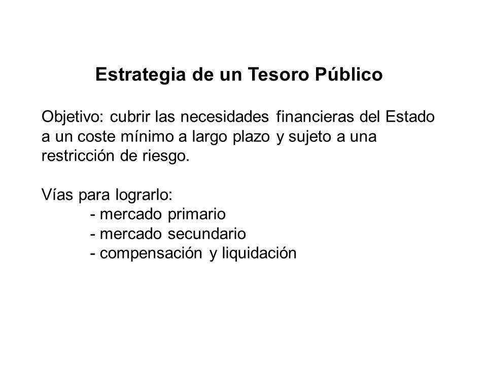 Estrategia de un Tesoro Público