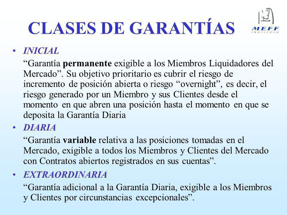 CLASES DE GARANTÍAS INICIAL