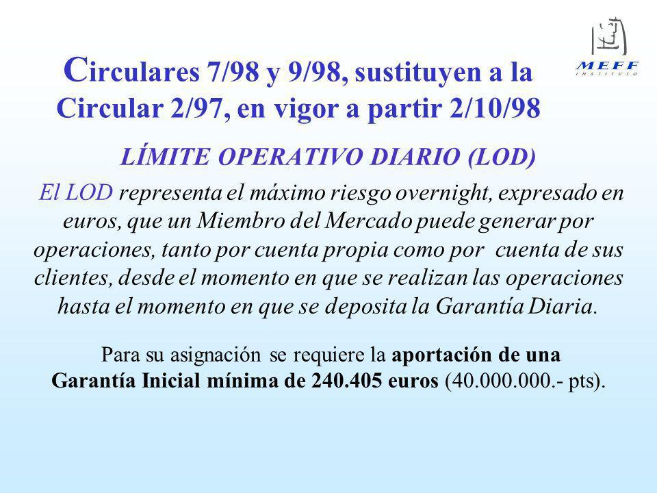 LÍMITE OPERATIVO DIARIO (LOD)