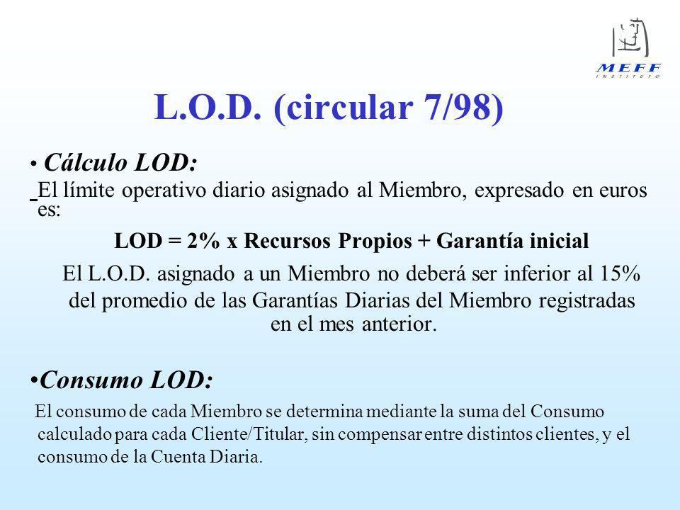 LOD = 2% x Recursos Propios + Garantía inicial