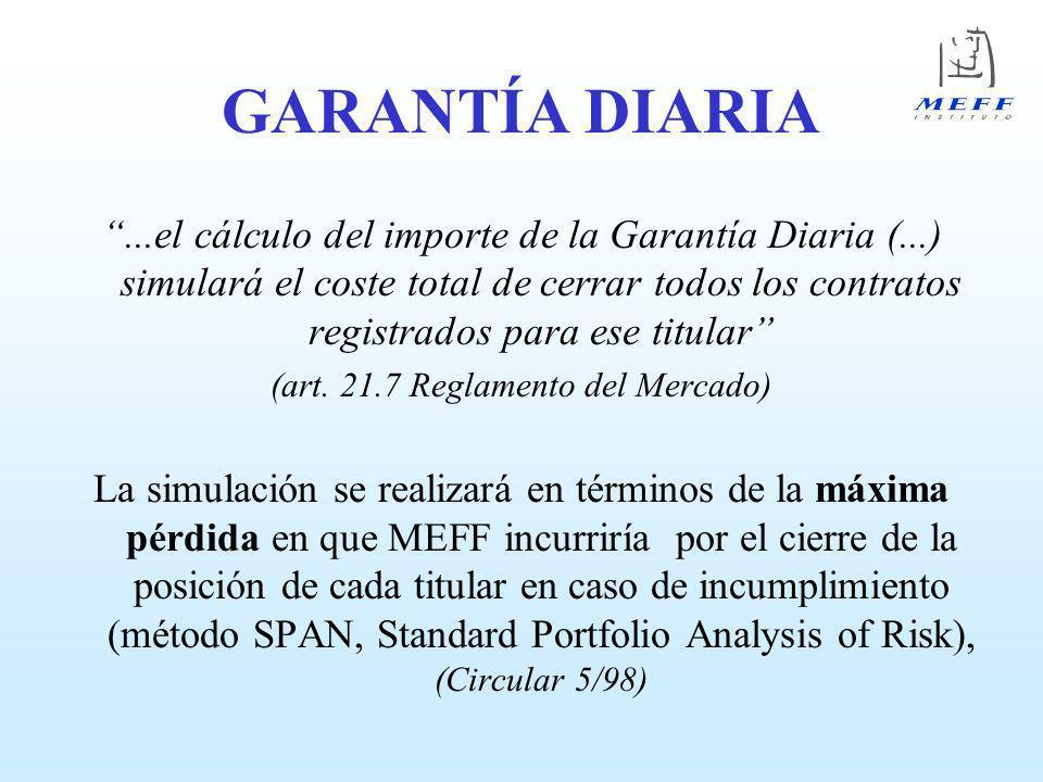 (art. 21.7 Reglamento del Mercado)