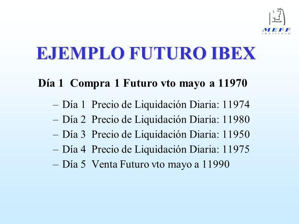 EJEMPLO FUTURO IBEX Día 1 Compra 1 Futuro vto mayo a 11970