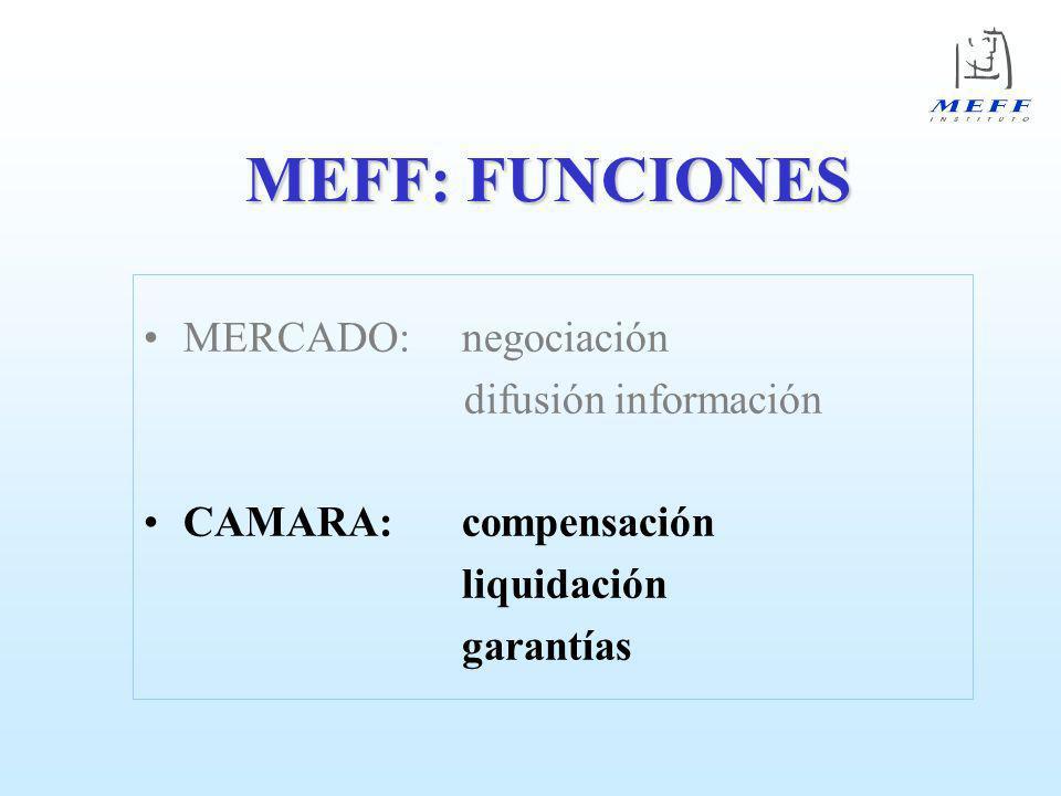 MEFF: FUNCIONES MERCADO: negociación difusión información