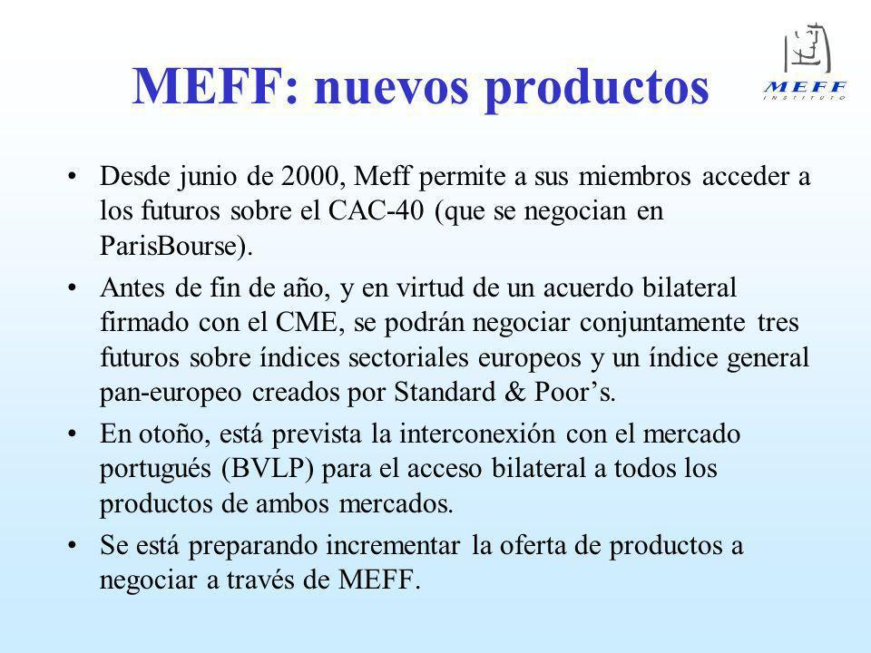 MEFF: nuevos productos