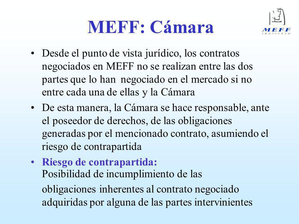 MEFF: Cámara