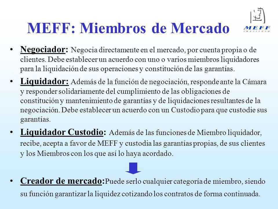 MEFF: Miembros de Mercado