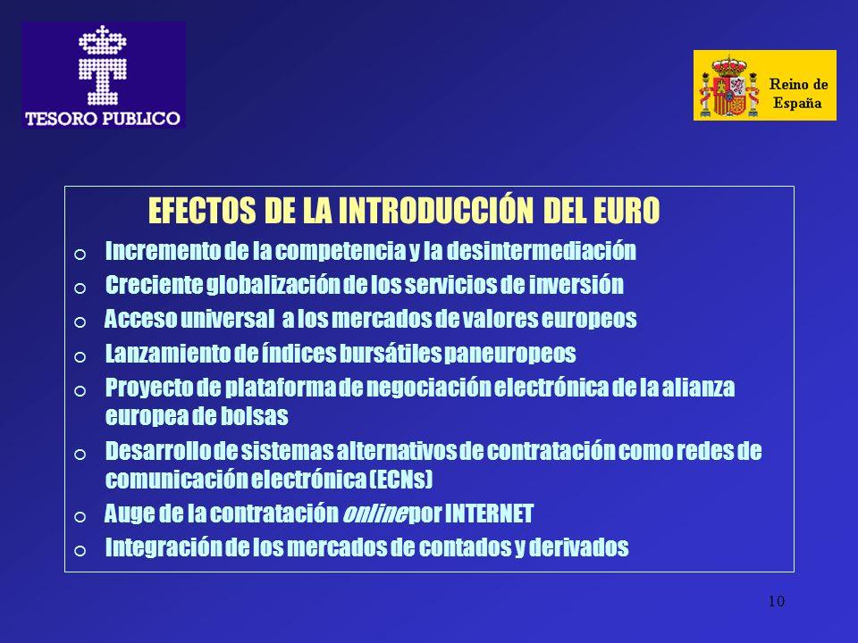 EFECTOS DE LA INTRODUCCIÓN DEL EURO