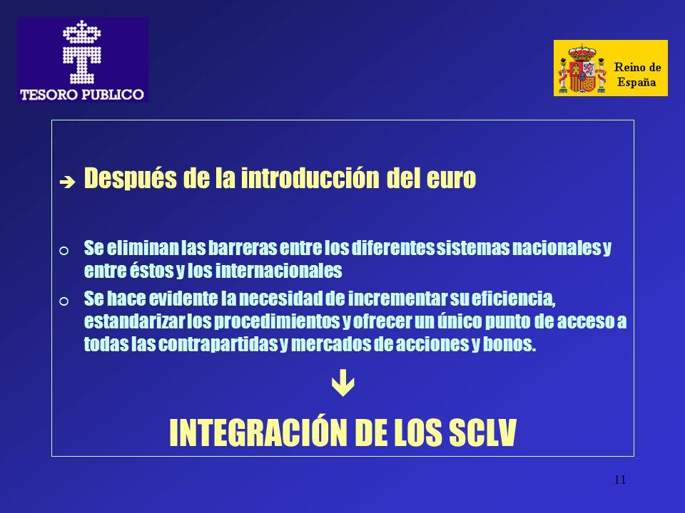 INTEGRACIÓN DE LOS SCLV