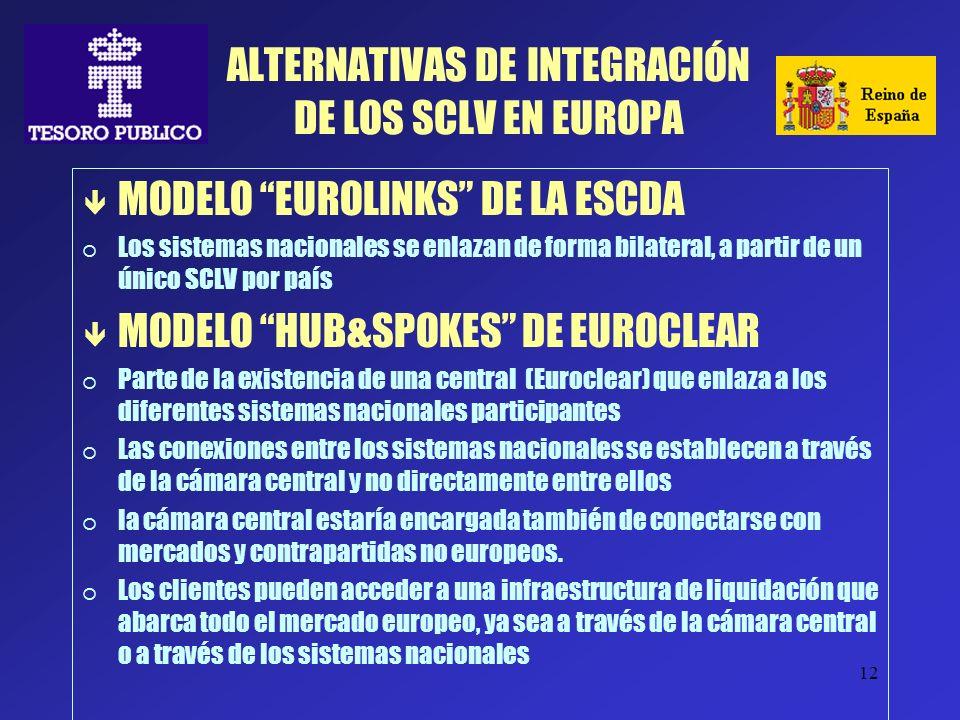 ALTERNATIVAS DE INTEGRACIÓN DE LOS SCLV EN EUROPA