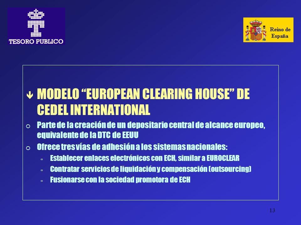 MODELO EUROPEAN CLEARING HOUSE DE CEDEL INTERNATIONAL