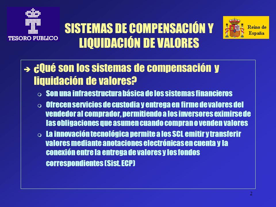 SISTEMAS DE COMPENSACIÓN Y LIQUIDACIÓN DE VALORES