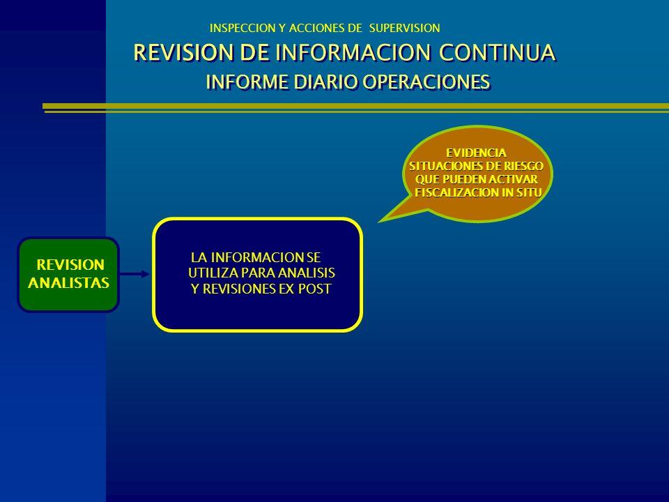 REVISION DE INFORMACION CONTINUA INFORME DIARIO OPERACIONES