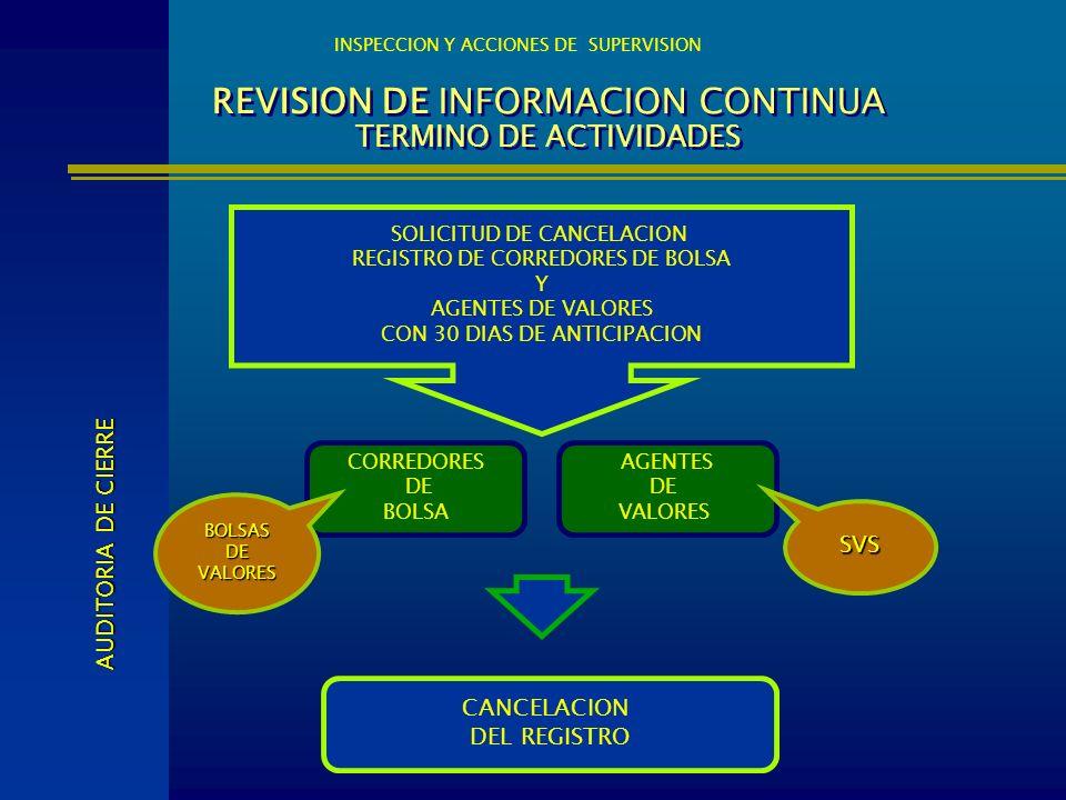 REVISION DE INFORMACION CONTINUA TERMINO DE ACTIVIDADES