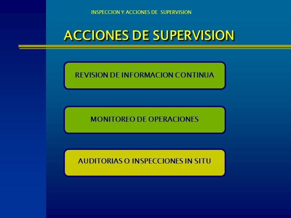 ACCIONES DE SUPERVISION