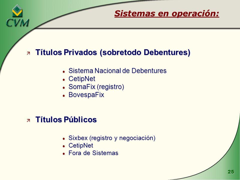 Sistemas en operación: