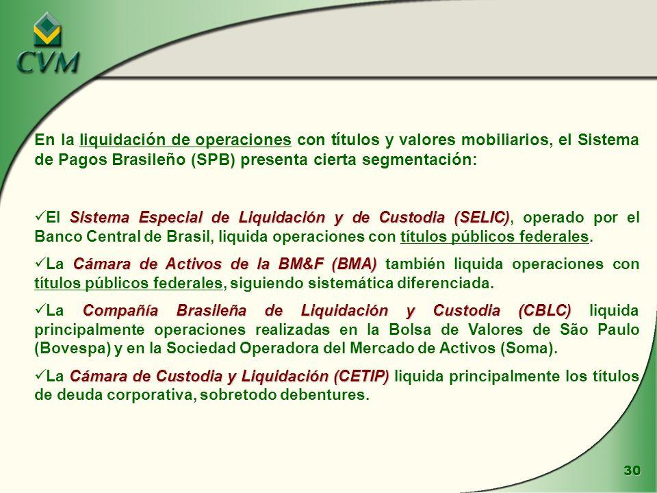 En la liquidación de operaciones con títulos y valores mobiliarios, el Sistema de Pagos Brasileño (SPB) presenta cierta segmentación: