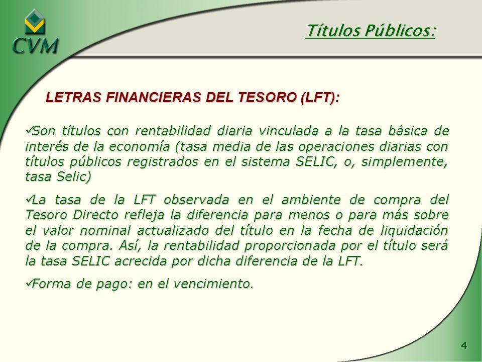 Títulos Públicos: LETRAS FINANCIERAS DEL TESORO (LFT):