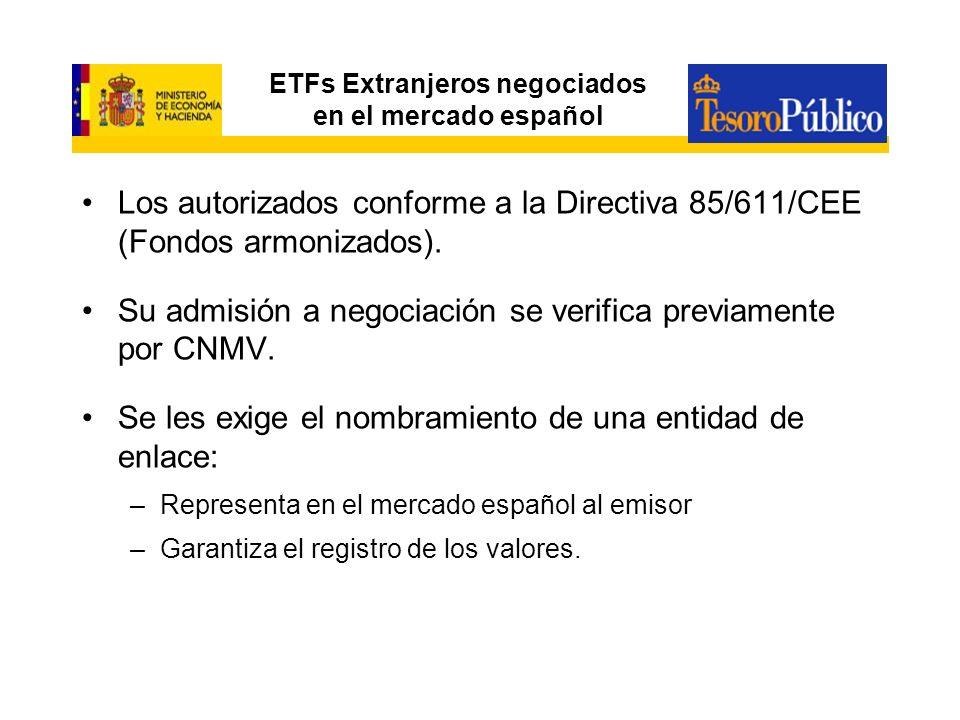 ETFs Extranjeros negociados en el mercado español