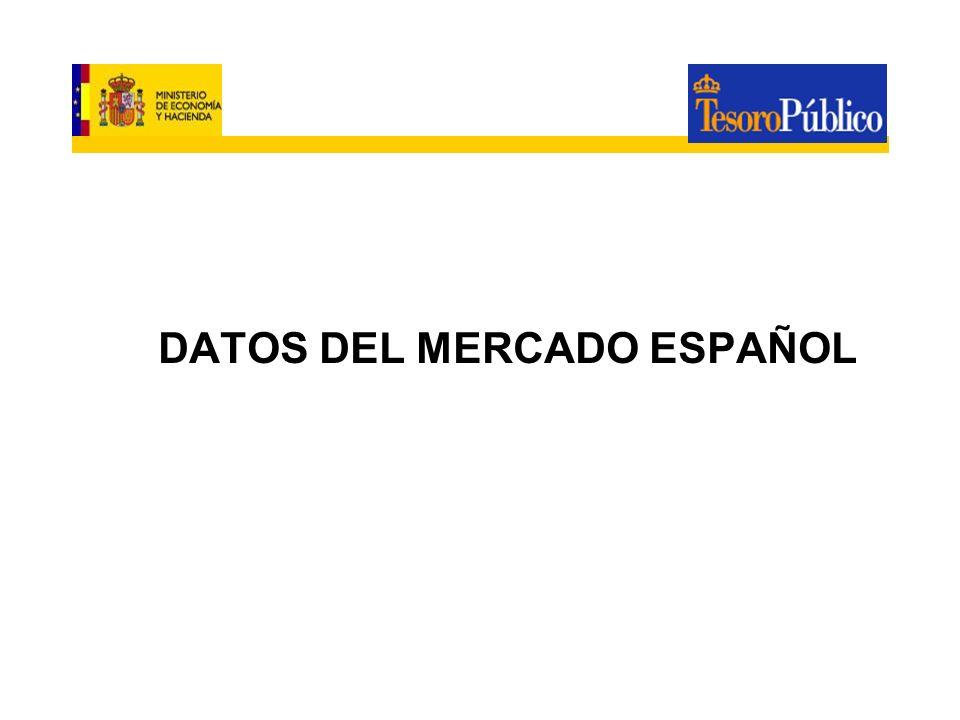 DATOS DEL MERCADO ESPAÑOL