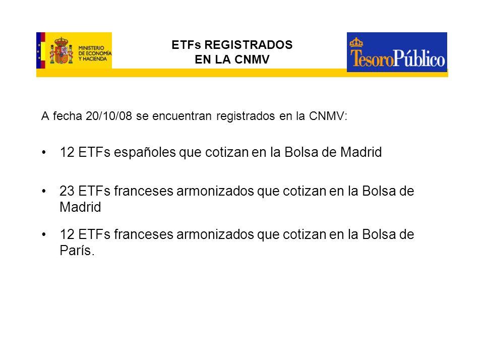 ETFs REGISTRADOS EN LA CNMV