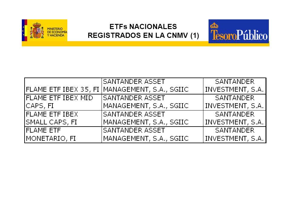 ETFs NACIONALES REGISTRADOS EN LA CNMV (1)