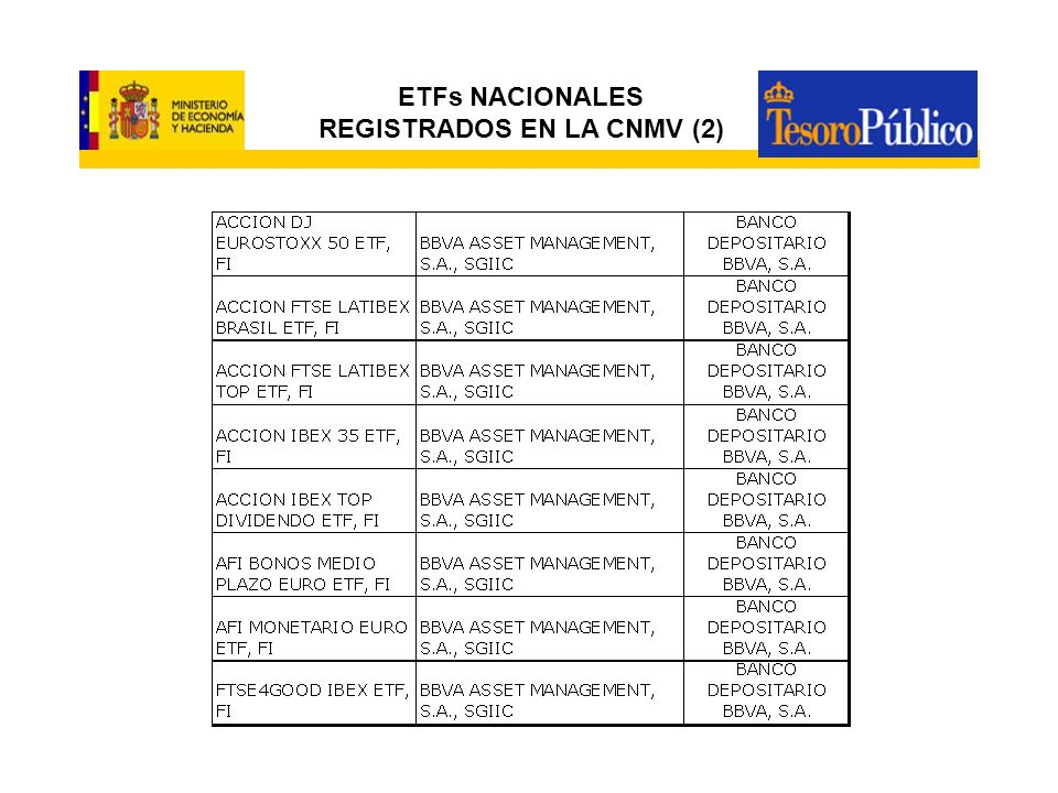 ETFs NACIONALES REGISTRADOS EN LA CNMV (2)