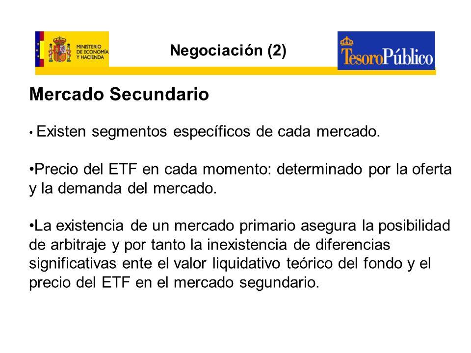 Mercado Secundario Negociación (2)