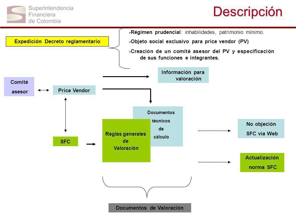 Descripción -Régimen prudencial: inhabilidades, patrimonio mínimo.