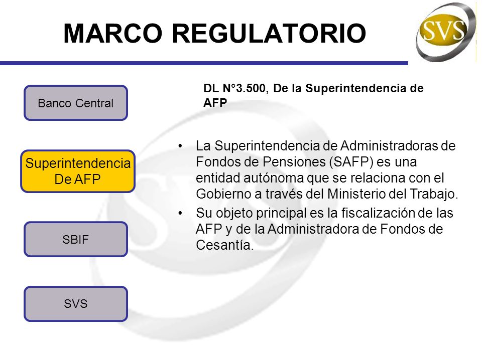 MARCO REGULATORIO DL N°3.500, De la Superintendencia de AFP. Banco Central.