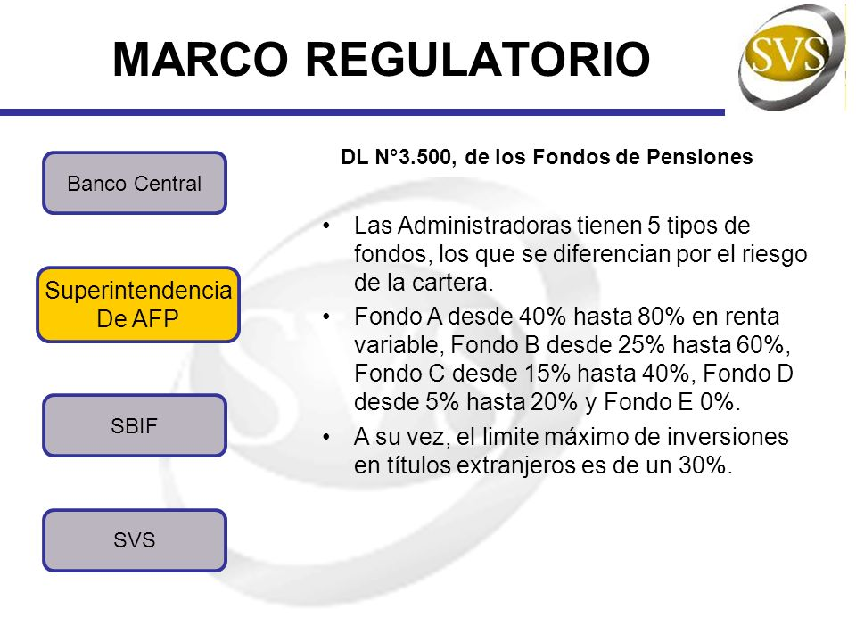 MARCO REGULATORIO DL N°3.500, de los Fondos de Pensiones. Banco Central.