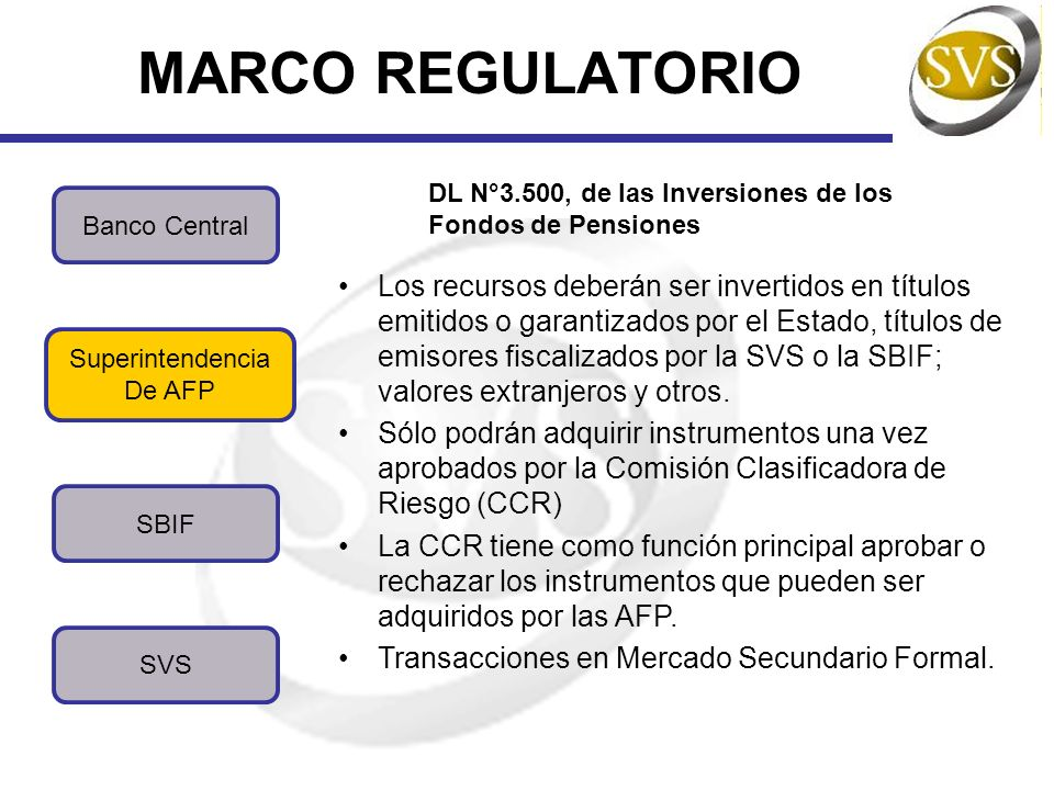 MARCO REGULATORIO DL N°3.500, de las Inversiones de los Fondos de Pensiones. Banco Central.
