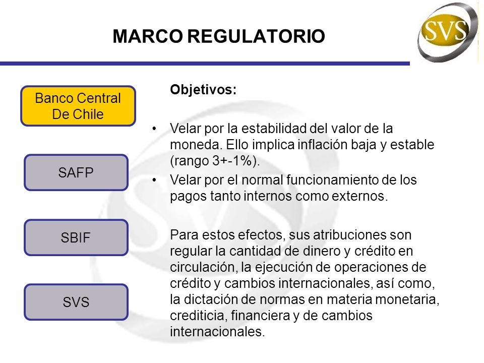 MARCO REGULATORIO Objetivos: Banco Central De Chile