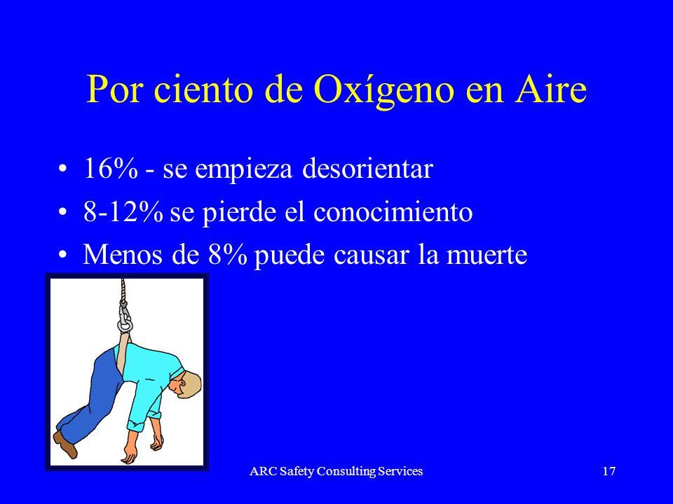Por ciento de Oxígeno en Aire