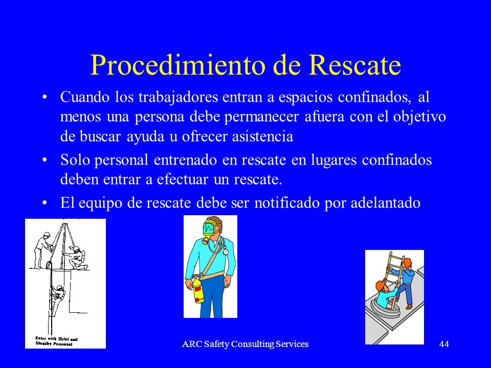 Procedimiento de Rescate