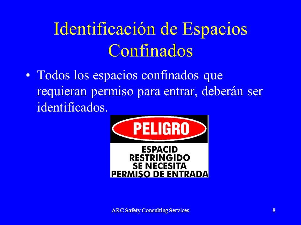Identificación de Espacios Confinados