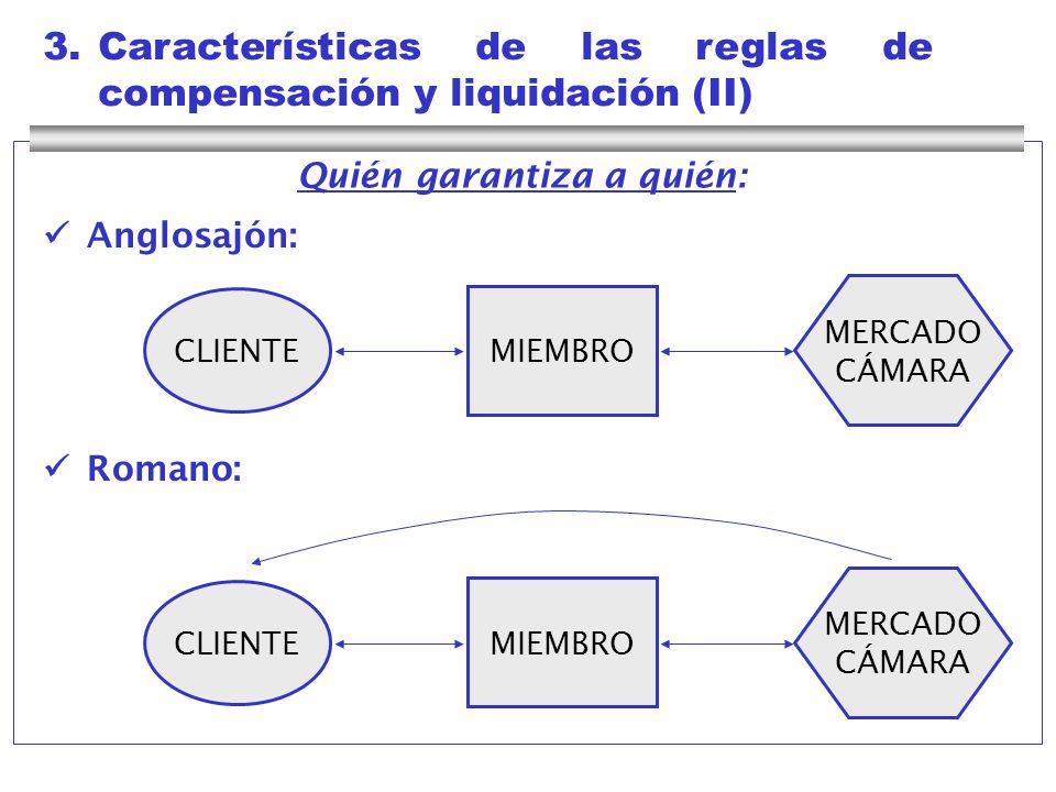 3. Características de las reglas de compensación y liquidación (II)