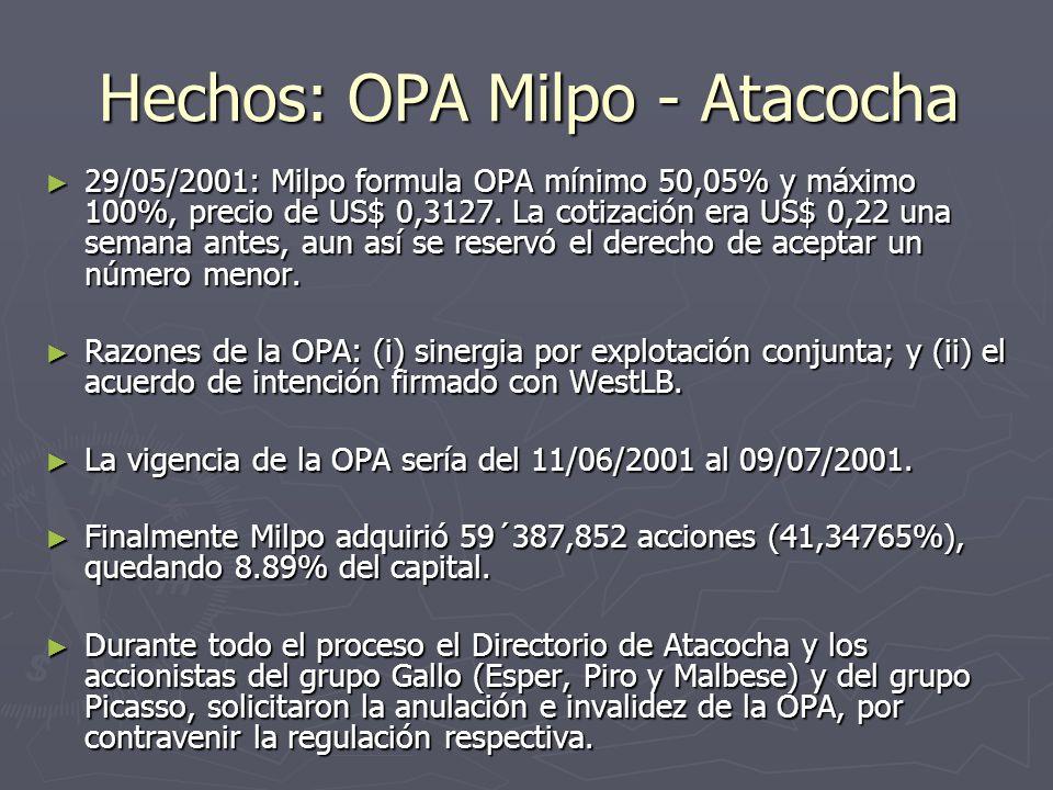 Hechos: OPA Milpo - Atacocha