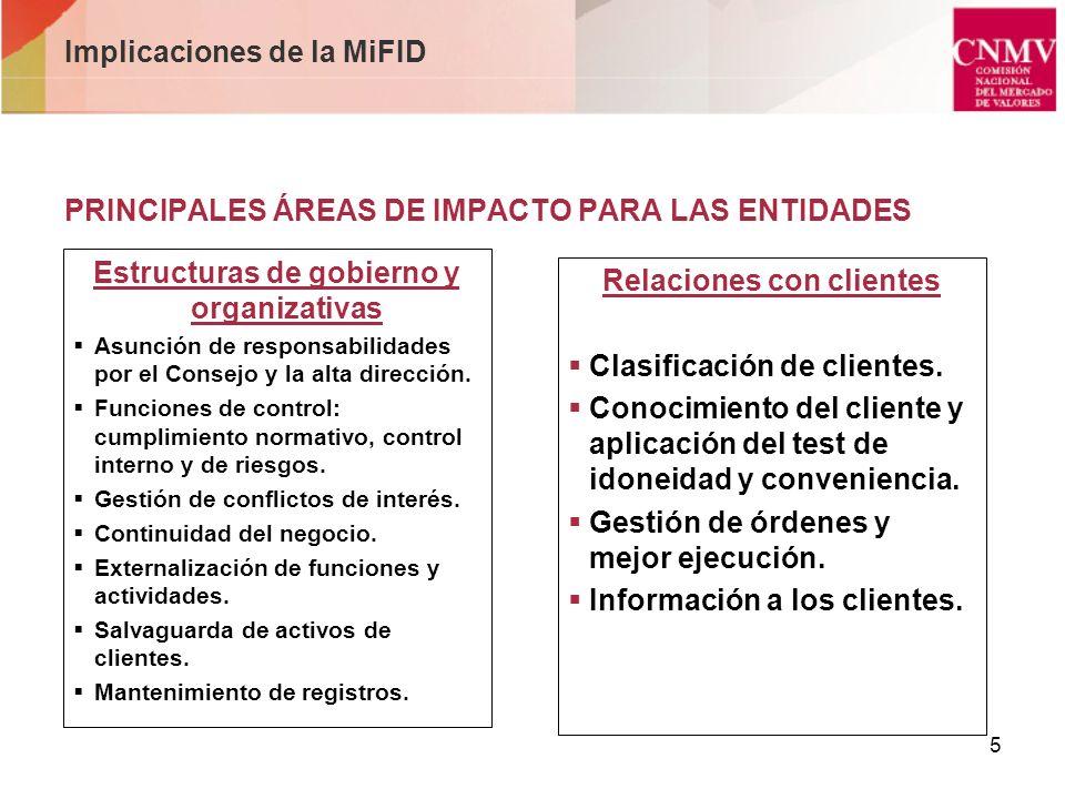 Implicaciones de la MiFID