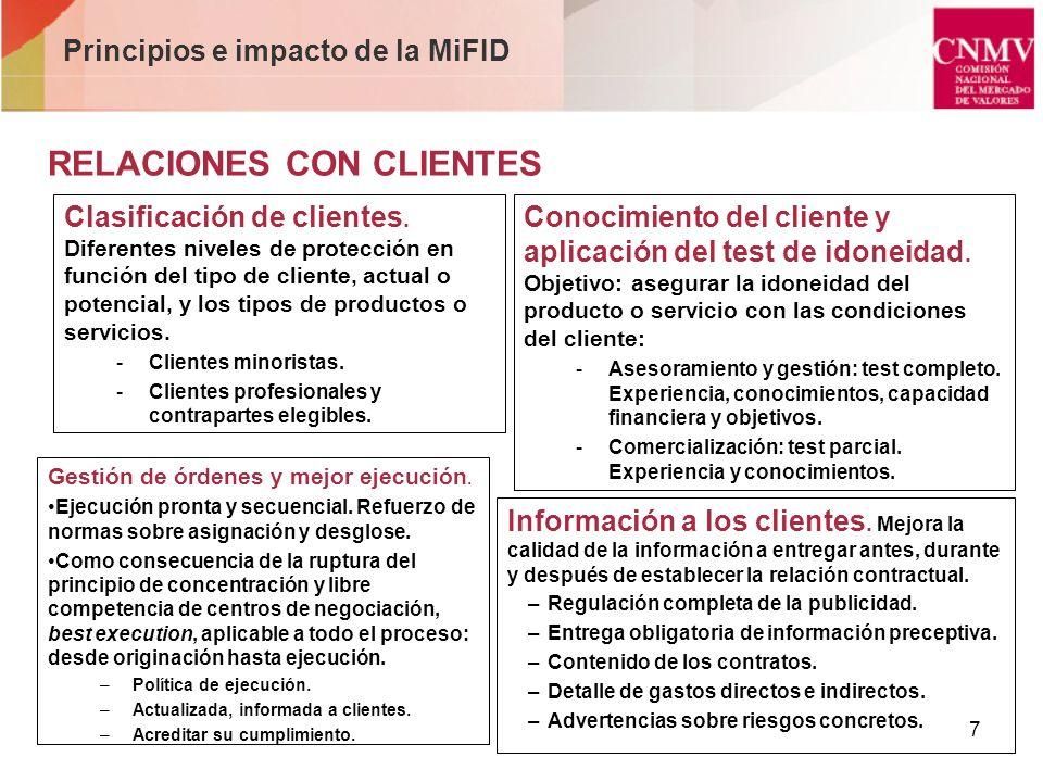 Principios e impacto de la MiFID