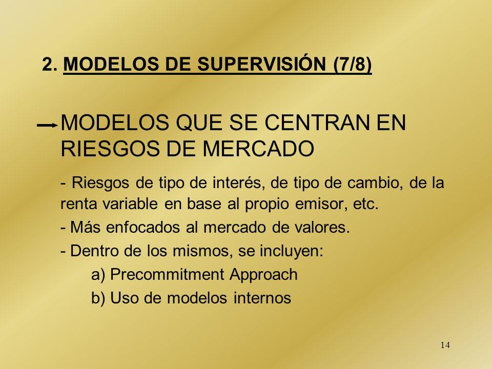 2. MODELOS DE SUPERVISIÓN (7/8)
